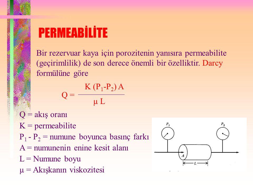 BOYLES KANUNU METODU Basınç x Hacim = Sabit prensibine dayanan bir ölçme yöntemidir.