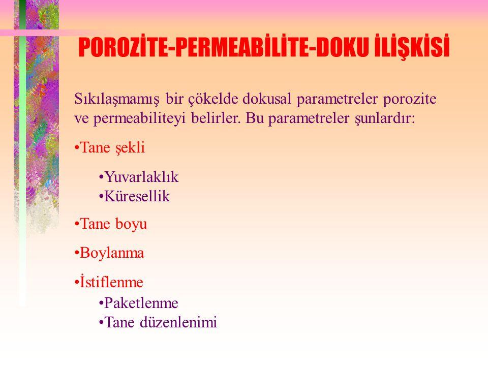 Permeabilite ikiye ayrılır: 1- Spesifik permeabilite: Kayanın bütün gözenekleri akışkan ile doygun (satüre) ise 2- Efektif permeabilite: Kayanın gözenekleri % 100 tek bir akışkan ile doldurulmamış ise sözkonusu olan permeabilitedir.