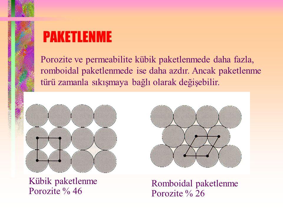 BOYLANMA Boylanma iyi ise porozite ve permeabilite artar, boylanma kötü ise porozite ve permeabilite azalır.