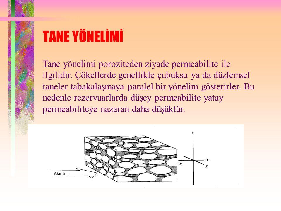 PAKETLENME Porozite ve permeabilite kübik paketlenmede daha fazla, romboidal paketlenmede ise daha azdır.