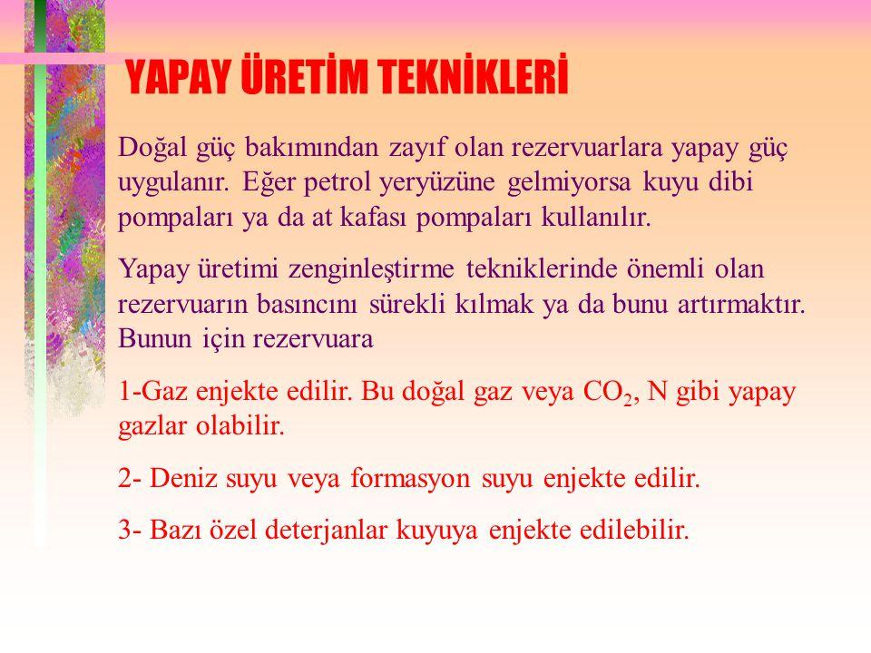 Erimiş gaz gücü ile üretim