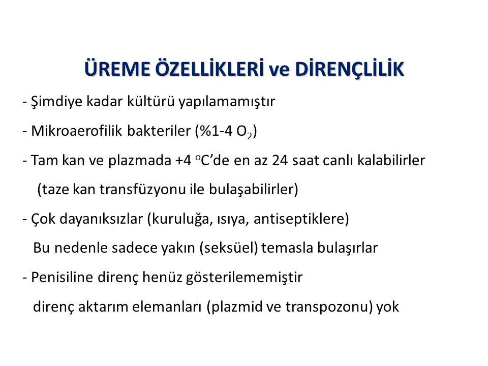HABİTAT-DAĞILIM-EPİDEMİYOLOJİ - T.