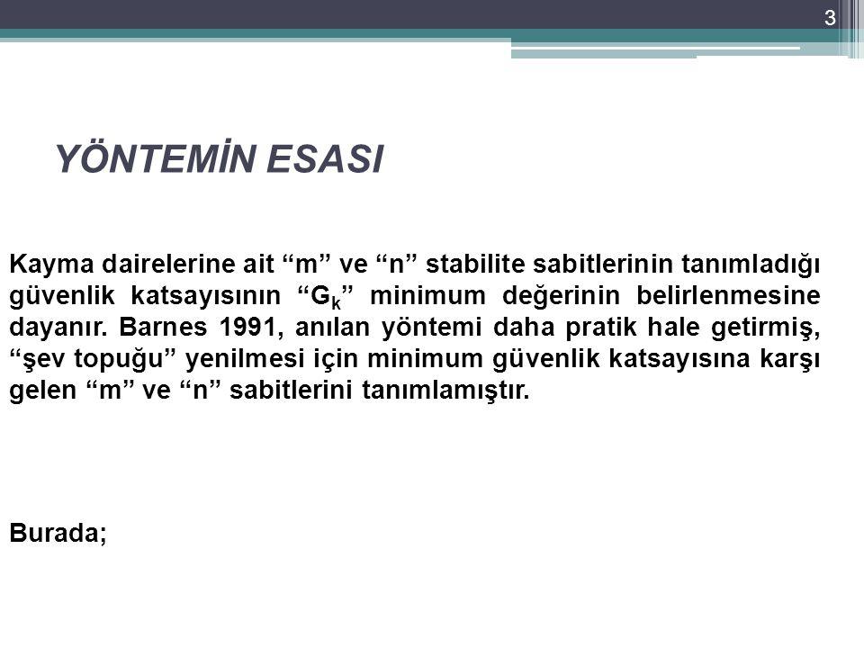 """YÖNTEMİN ESASI 3 Kayma dairelerine ait """"m"""" ve """"n"""" stabilite sabitlerinin tanımladığı güvenlik katsayısının """"G k """" minimum değerinin belirlenmesine day"""