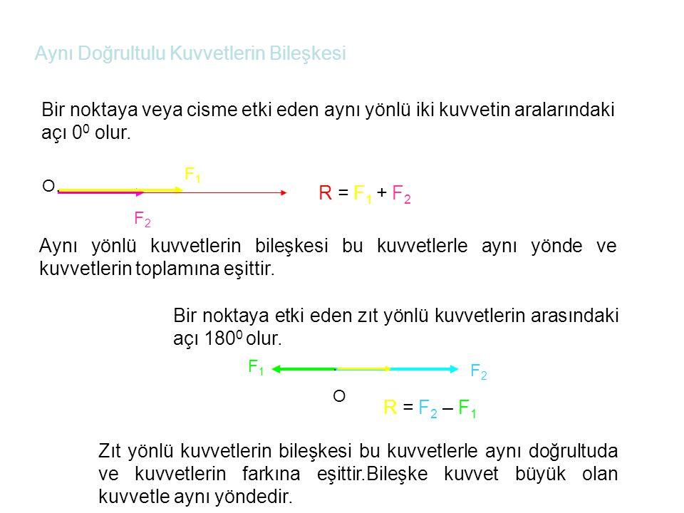 Aynı Doğrultulu Kuvvetlerin Bileşkesi Bir noktaya veya cisme etki eden aynı yönlü iki kuvvetin aralarındaki açı 0 0 olur.