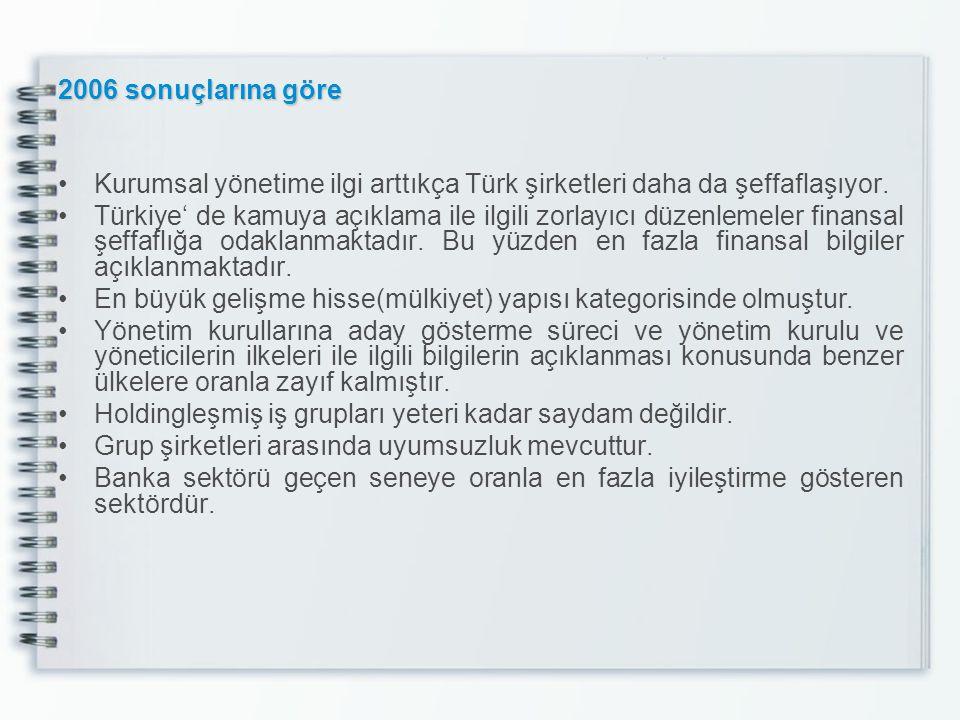 2006 sonuçlarına göre Kurumsal yönetime ilgi arttıkça Türk şirketleri daha da şeffaflaşıyor. Türkiye' de kamuya açıklama ile ilgili zorlayıcı düzenlem