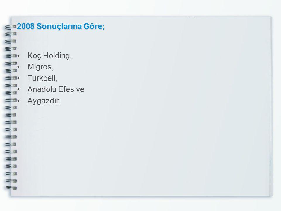 2008 Sonuçlarına Göre; Koç Holding, Migros, Turkcell, Anadolu Efes ve Aygazdır.