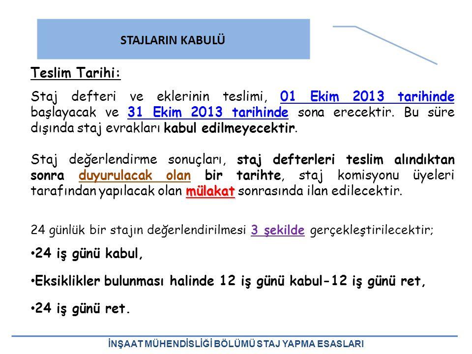 Teslim Tarihi: Staj defteri ve eklerinin teslimi, 01 Ekim 2013 tarihinde başlayacak ve 31 Ekim 2013 tarihinde sona erecektir. Bu süre dışında staj evr