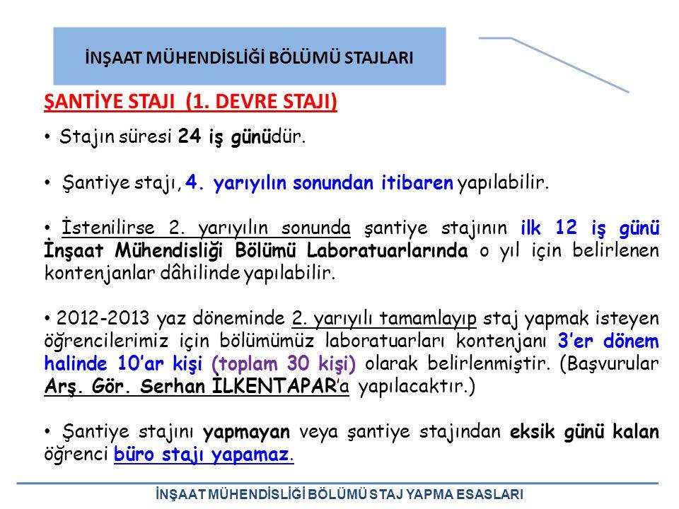 Teslim Tarihi: Staj defteri ve eklerinin teslimi, 01 Ekim 2013 tarihinde başlayacak ve 31 Ekim 2013 tarihinde sona erecektir.