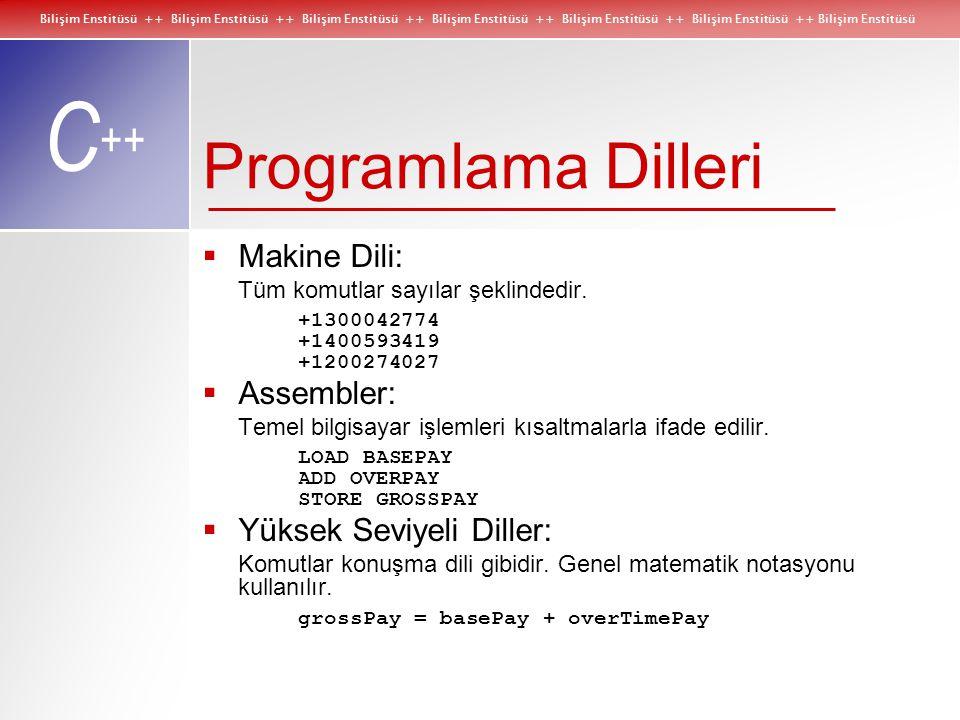 Bilişim Enstitüsü ++ Bilişim Enstitüsü ++ Bilişim Enstitüsü ++ Bilişim Enstitüsü ++ Bilişim Enstitüsü ++ Bilişim Enstitüsü ++ Bilişim Enstitüsü C ++ P