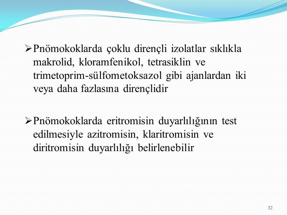 32  Pnömokoklarda çoklu dirençli izolatlar sıklıkla makrolid, kloramfenikol, tetrasiklin ve trimetoprim-sülfometoksazol gibi ajanlardan iki veya daha fazlasına dirençlidir  Pnömokoklarda eritromisin duyarlılığının test edilmesiyle azitromisin, klaritromisin ve diritromisin duyarlılığı belirlenebilir
