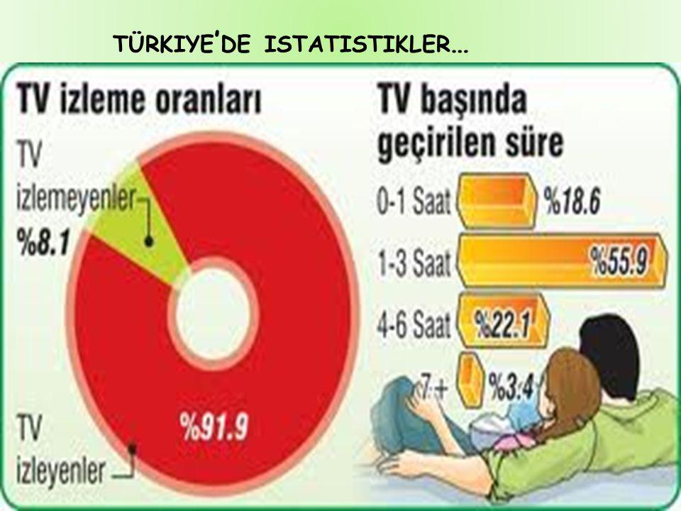 TÜRKIYE ' DE ISTATISTIKLER …