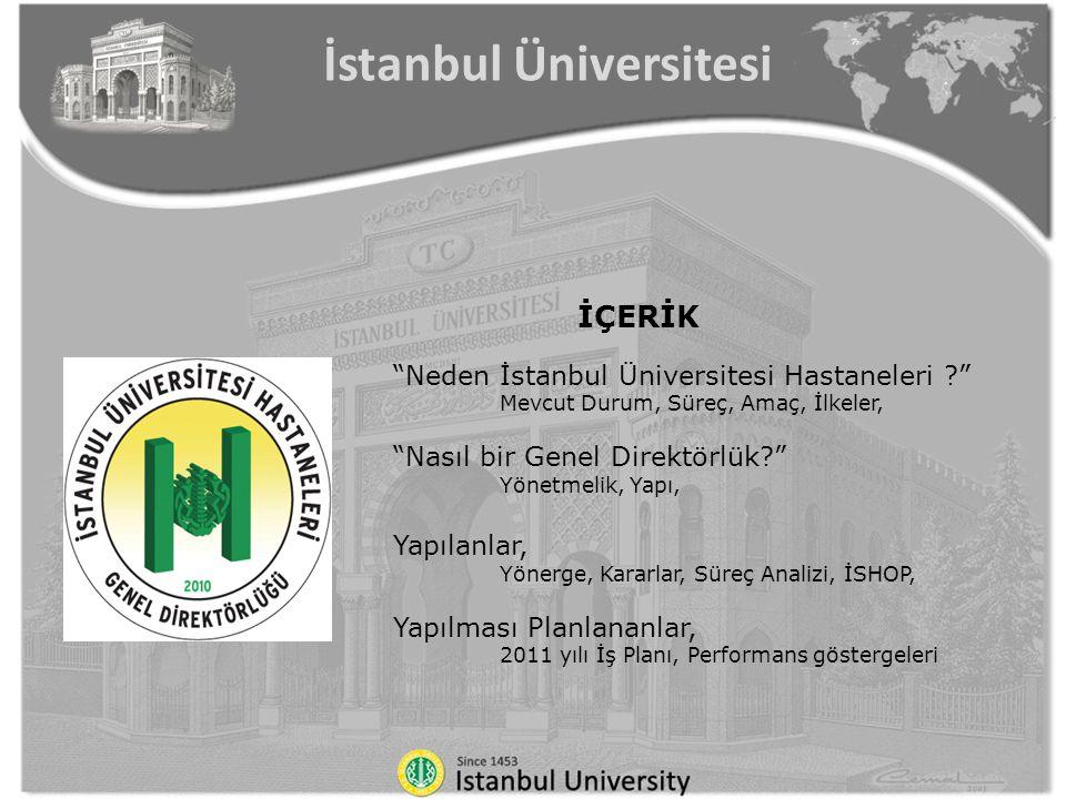 """İÇERİK """"Neden İstanbul Üniversitesi Hastaneleri ?"""" Mevcut Durum, Süreç, Amaç, İlkeler, """"Nasıl bir Genel Direktörlük?"""" Yönetmelik, Yapı, Yapılanlar, Yö"""