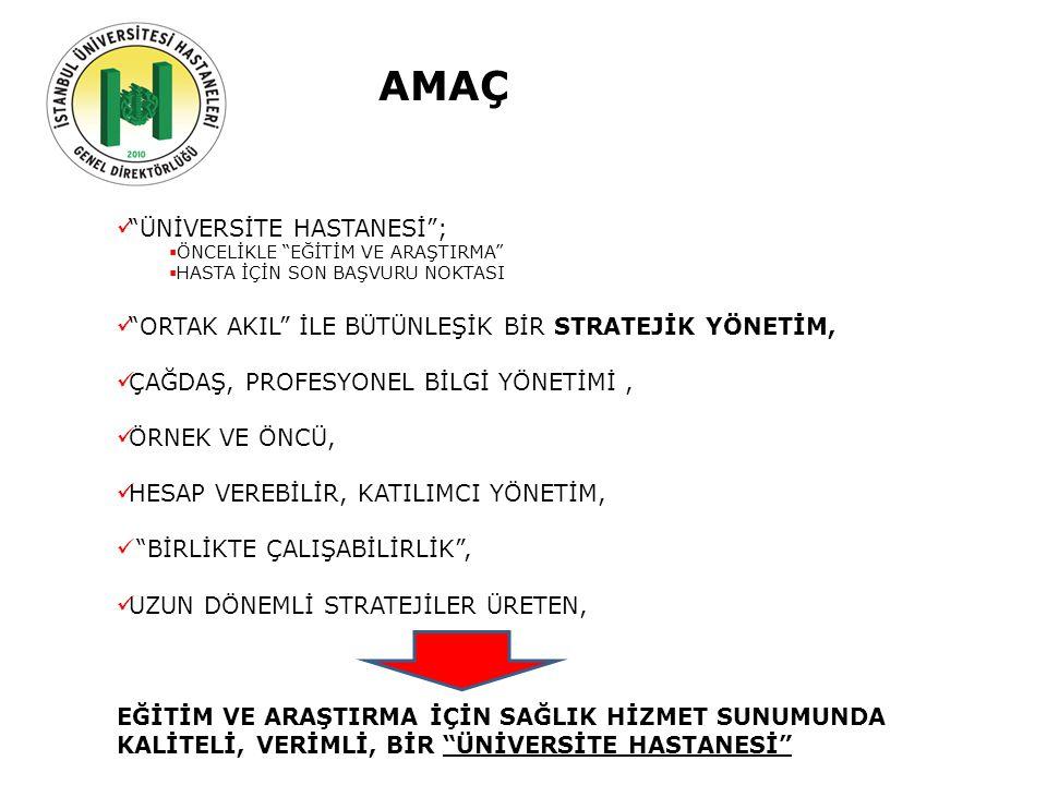 Geçmiş Şuan Gelecek İSTANBUL ÜNİVERSİTESİ HASTANELERİ DANIŞMA KURULU (Yönetmelik Madde 6) Rektör, Rektör Yardımcısı, Hastaneler Genel Direktörü, Hastaneler Tıbbi Direktörü, Fakülte yönetimlerince önerilen; İstanbul Tıp Fakültesi, Cerrahpaşa Tıp Fakültesi, Sağlık Bilimleri Fakültesi, Diş Hekimliği Fakültesi, Hukuk ve İşletme Fakültelerinden ve Hemşirelik Yüksek Okulundan birer öğretim üyesi temsilcisi, Rektör tarafından görevlendirilen bir mezunlar temsilcisi, Üniversite bünyesinden görevlendirilen bir hemşire temsilcisi, Fakülte Yönetim Kurullarınca önerilen; İstanbul Tıp ve Cerrahpaşa Tıp Fakültesini temsilen birer uzmanlık öğrencisi ve intörn temsilcisi, Sağlık Bilimleri Fakültesi ve Diş Hekimliği Fakültesinden bir uzmanlık öğrencisi temsilcisi, Hasta derneklerinden görevlendirilen bir temsilci,