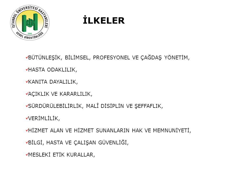 Geçmiş Şuan Gelecek İSTANBUL ÜNİVERSİTESİ HASTANELERİ DANIŞMA KURULU (Yönetmelik Madde 6) İstanbul Tabip Odası/İstanbul Diş Hekimleri Odası temsileri, Türk Hemşireler Derneği İstanbul Şubesi temsilcisi, İstanbul Ticaret Odası temsilcisi, Türkiye Sigorta ve Reasürans Şirketleri Birliği temsilcisi, Özel hastaneler temsilcisi, Üniversitede yetkili işçi ve memur sendikalarından birer temsilci, İstanbul İl Özel İdare temsilcisi, İstanbul Büyükşehir ve Fatih Belediye Başkanlığından birer temsilci, İstanbul İl Sağlık Müdürlüğü temsilcisi, Sosyal Güvenlik Kurumu İstanbul Sağlık İşleri Müdürlüğü temsilcisi, Türkiye Kızılay Derneği temsilcisi.