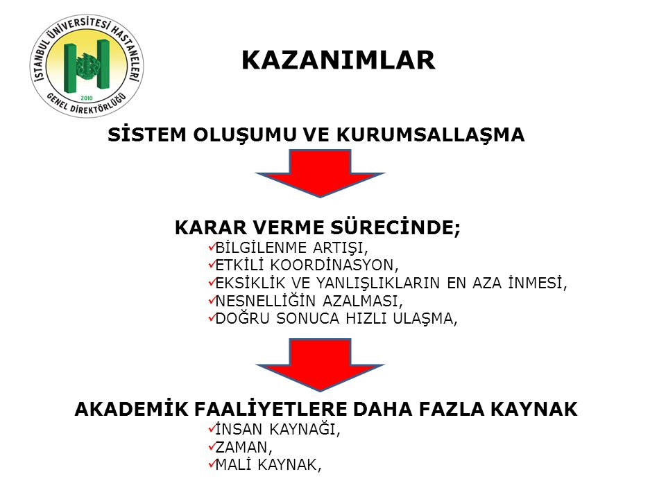 Geçmiş Şuan Gelecek İSTANBUL ÜNİVERSİTESİ HASTANELERİ DANIŞMA KURULU GÖREVLERİ (Yönetmelik Madde 8) İstanbul Üniversitesi hastaneleri ile ilgili olmak üzere iç çevre ve dış çevre analizleri ile genel değerlendirmeler yapmak, Hastaneler Yönetim Kuruluna önerilerde bulunmak.