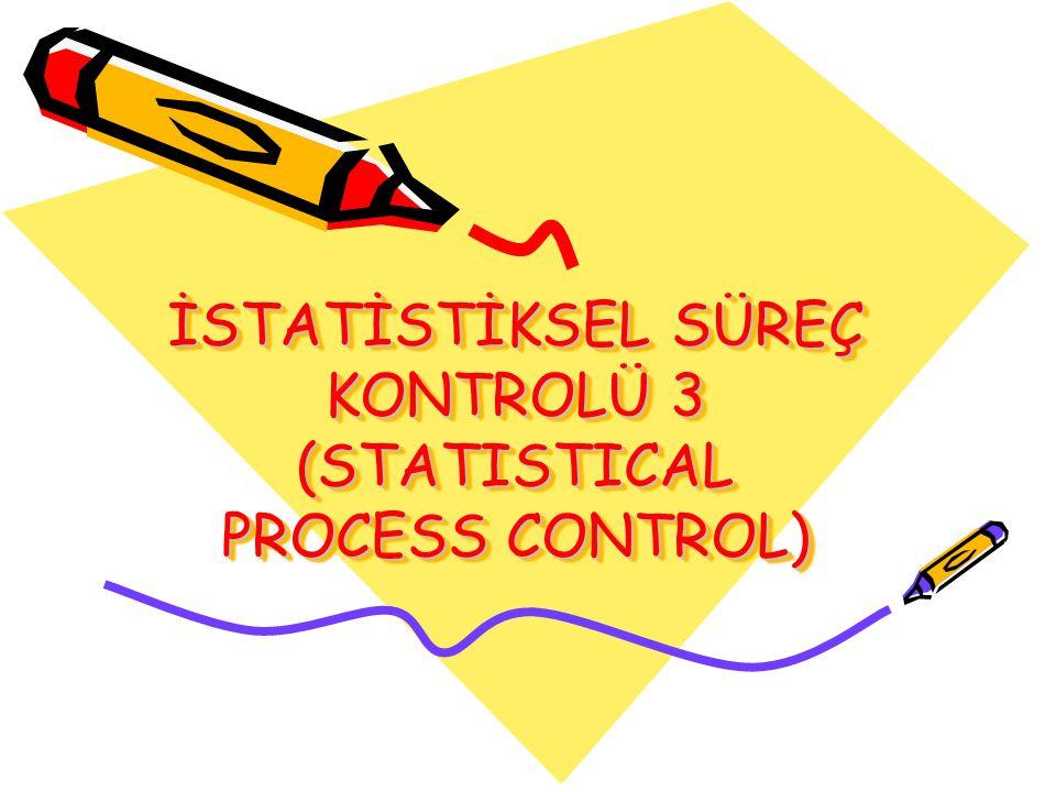 Standardize kontrol kartı Her bir birim başına kusur sayısı standardize edilir.