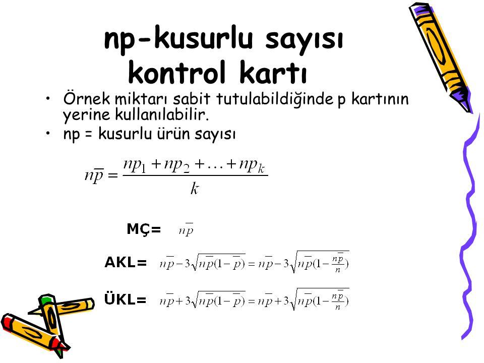 Ortalama Çalışma Uzunluğu (ARL) Şekilden, n = 5 ve ortalamanın 1.0  'lık kayması durumunda yaklaşık olarak  = 0.75 olduğu görülebilir.