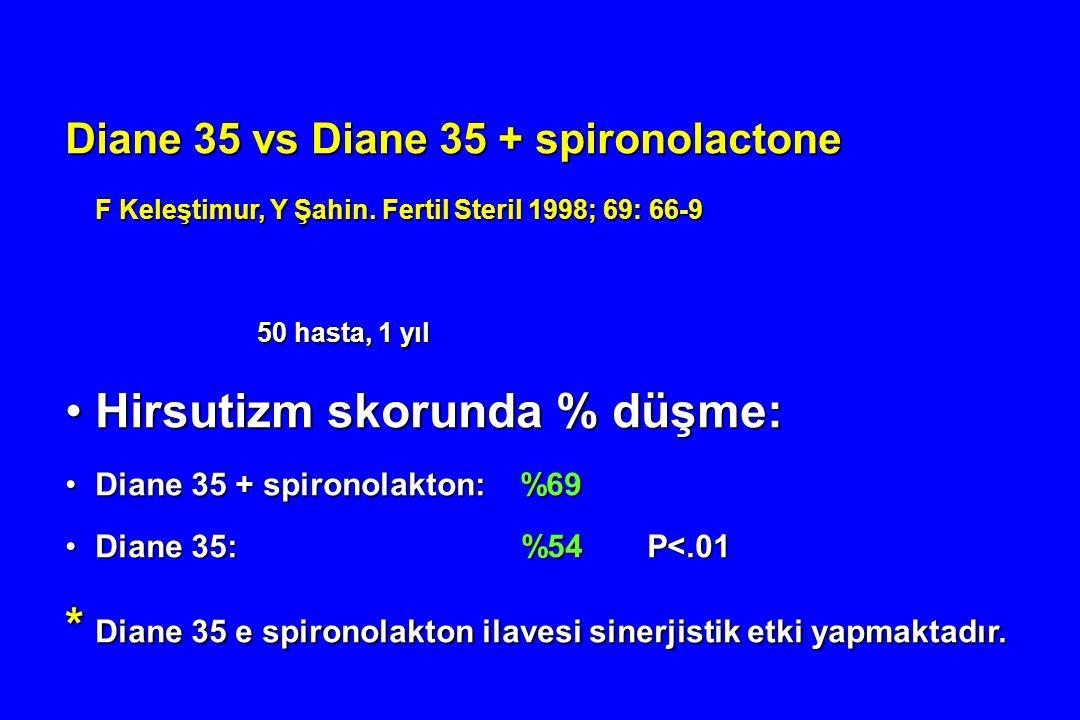 Diane 35 vs Diane 35 + spironolactone F Keleştimur, Y Şahin. Fertil Steril 1998; 69: 66-9 50 hasta, 1 yıl Hirsutizm skorunda % düşme:Hirsutizm skorund