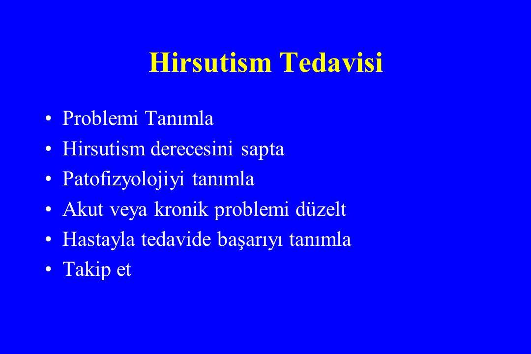 Tedavi 1-Genel prensipler - Varsa altta yatan hastalığın tanı ve tedavisi - Varsa altta yatan hastalığın tanı ve tedavisi - Obezite tedavisi - Obezite tedavisi 2-İlaç tedavisi - Adrenal supresyon - Adrenal supresyon - Ovarian supresyon - Ovarian supresyon - Anti-androgen tedavi - Anti-androgen tedavi - insulin rezistansı tedavisi - insulin rezistansı tedavisi 3-Kozmetik tedavi 4-Eğitim ve psikoterapi 5-Kombine tedaviler