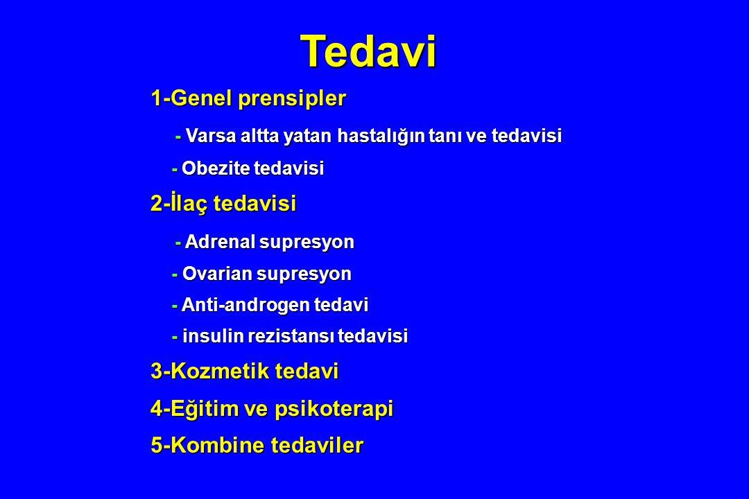 Tedavi 1-Genel prensipler - Varsa altta yatan hastalığın tanı ve tedavisi - Varsa altta yatan hastalığın tanı ve tedavisi - Obezite tedavisi - Obezite