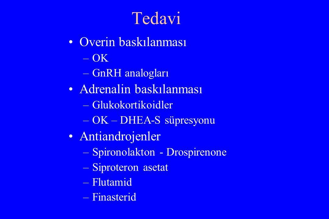 Finasteride 5mg/d vs 2.5 mg/d) Bayram F, Müderrisİ, Güven M, Keleştimur F.