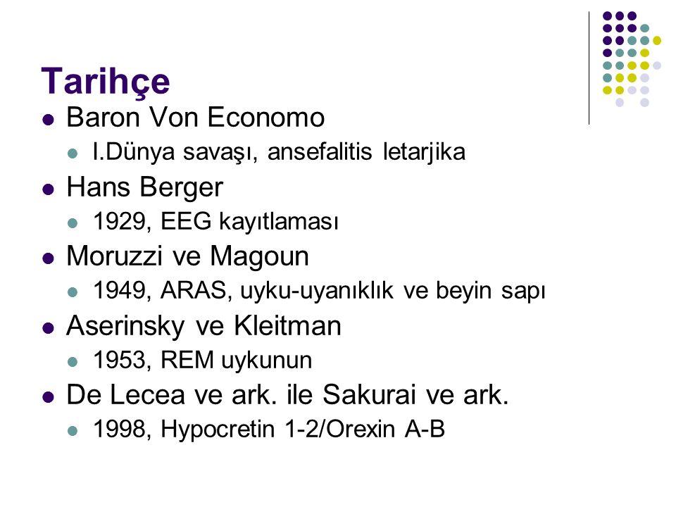 Tarihçe Baron Von Economo I.Dünya savaşı, ansefalitis letarjika Hans Berger 1929, EEG kayıtlaması Moruzzi ve Magoun 1949, ARAS, uyku-uyanıklık ve beyin sapı Aserinsky ve Kleitman 1953, REM uykunun De Lecea ve ark.