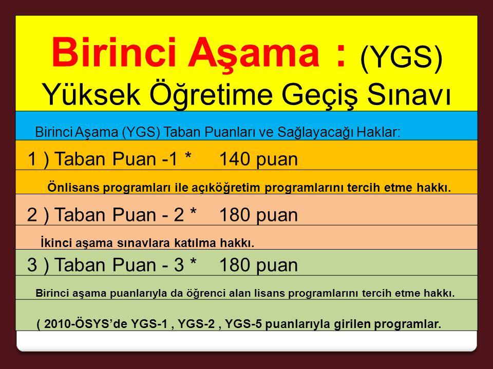 Birinci Aşama : (YGS) Yüksek Öğretime Geçiş Sınavı Birinci Aşama (YGS) Taban Puanları ve Sağlayacağı Haklar: 1 ) Taban Puan -1 * 140 puan Önlisans programları ile açıköğretim programlarını tercih etme hakkı.