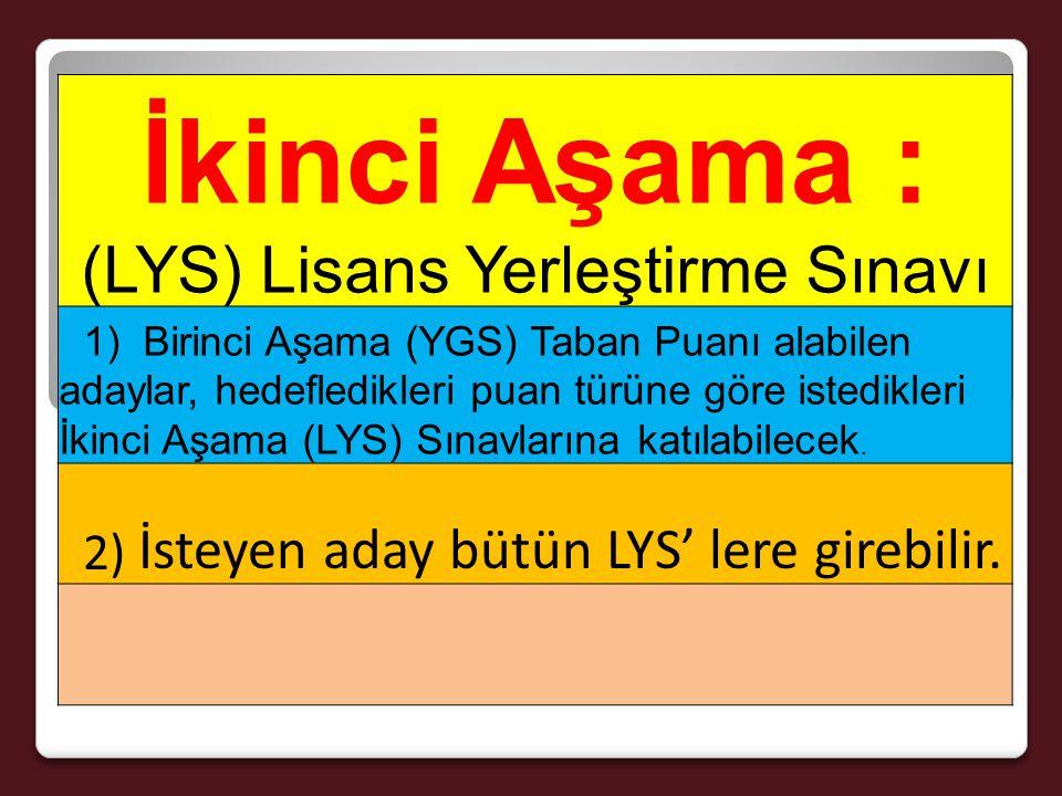 İkinci Aşama : (LYS) Lisans Yerleştirme Sınavı 1) Birinci Aşama (YGS) Taban Puanı alabilen adaylar, hedefledikleri puan türüne göre istedikleri İkinci Aşama (LYS) Sınavlarına katılabilecek.