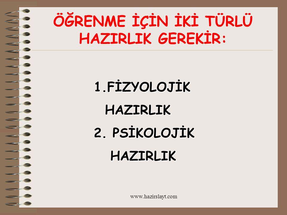 www.hazirslayt.com ÖĞRENMEYE FİZYOLOJİK HAZIRLIK Beden Duruşunuzu Düzeltin .