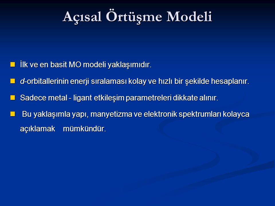 Açısal Örtüşme Modeli İlk ve en basit MO modeli yaklaşımıdır. İlk ve en basit MO modeli yaklaşımıdır. d-orbitallerinin enerji sıralaması kolay ve hızl