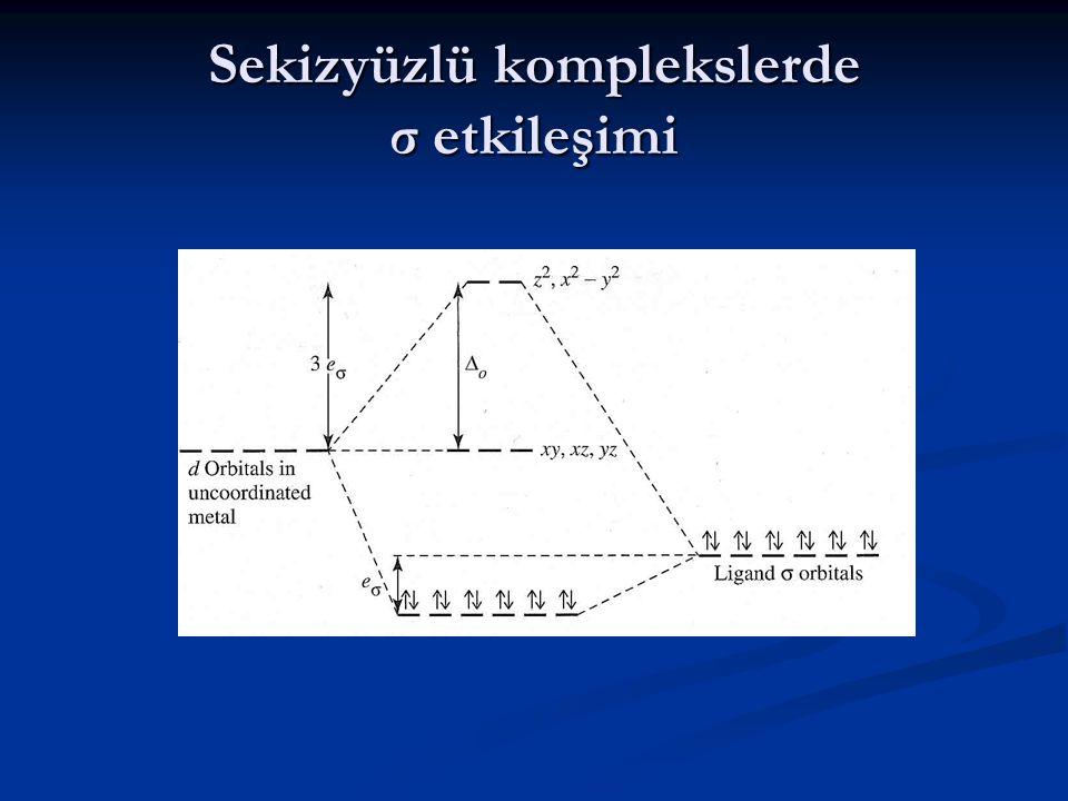 Sekizyüzlü komplekslerde σ etkileşimi