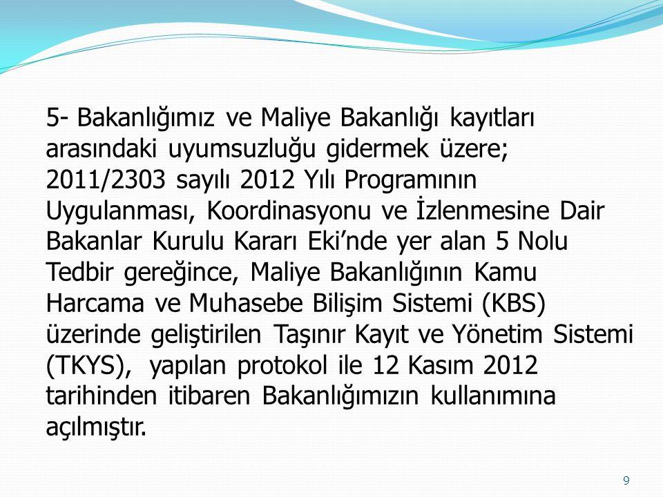 9 5- Bakanlığımız ve Maliye Bakanlığı kayıtları arasındaki uyumsuzluğu gidermek üzere; 2011/2303 sayılı 2012 Yılı Programının Uygulanması, Koordinasyo