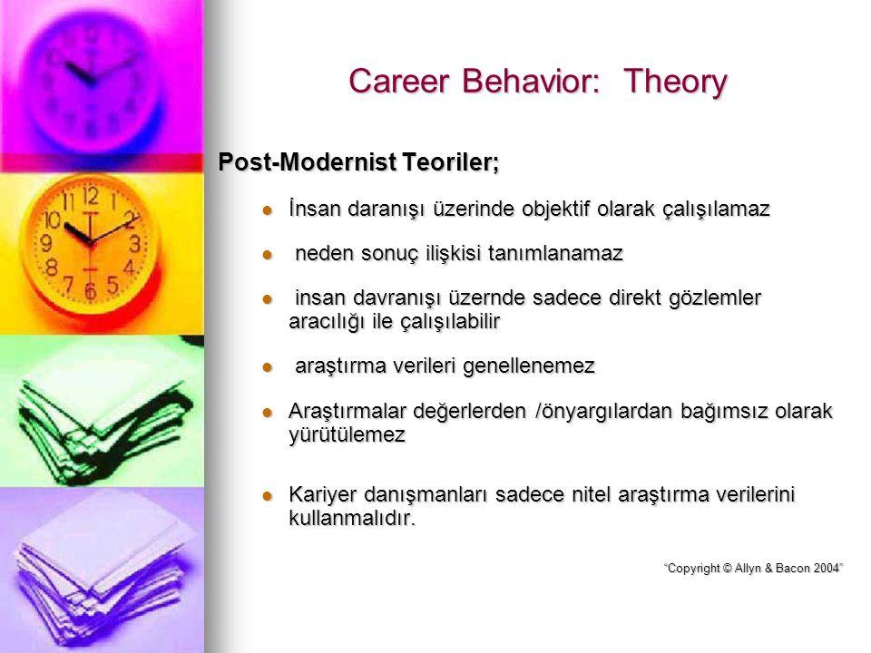 Career Behavior: Theory Post-Modernist Teoriler; İnsan daranışı üzerinde objektif olarak çalışılamaz İnsan daranışı üzerinde objektif olarak çalışılam