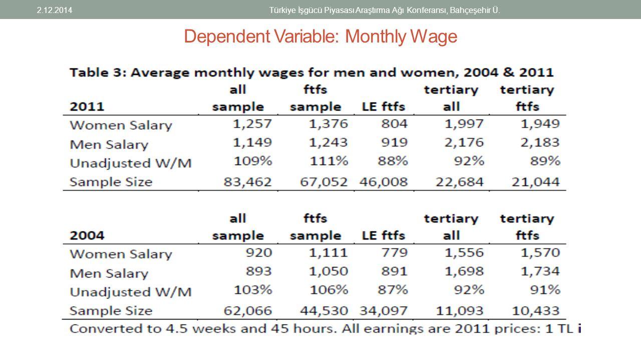 Dependent Variable: Monthly Wage 2.12.2014Türkiye İşgücü Piyasası Araştırma Ağı Konferansı, Bahçeşehir Ü.