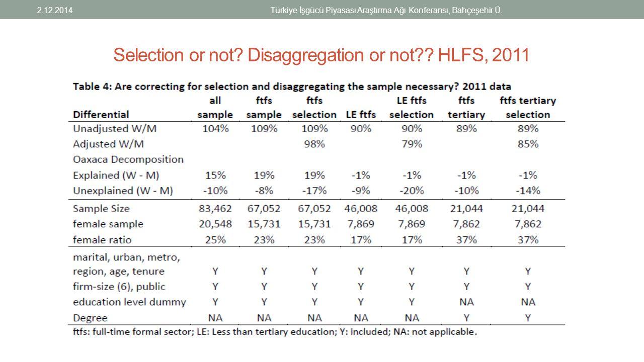 Selection or not? Disaggregation or not?? HLFS, 2011 2.12.2014Türkiye İşgücü Piyasası Araştırma Ağı Konferansı, Bahçeşehir Ü.