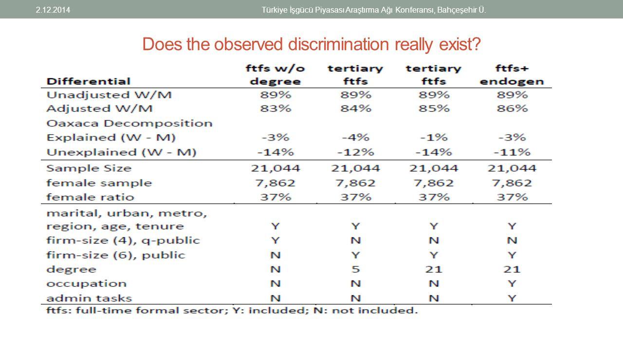 Does the observed discrimination really exist? 2.12.2014Türkiye İşgücü Piyasası Araştırma Ağı Konferansı, Bahçeşehir Ü.