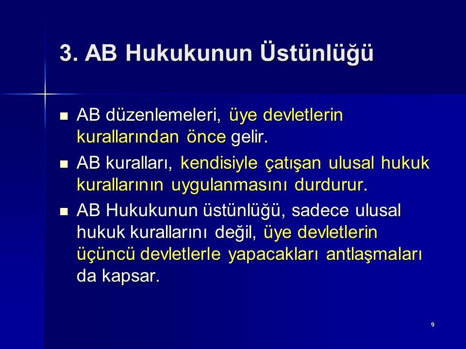 9 3. AB Hukukunun Üstünlüğü AB düzenlemeleri, üye devletlerin kurallarından önce gelir. AB düzenlemeleri, üye devletlerin kurallarından önce gelir. AB