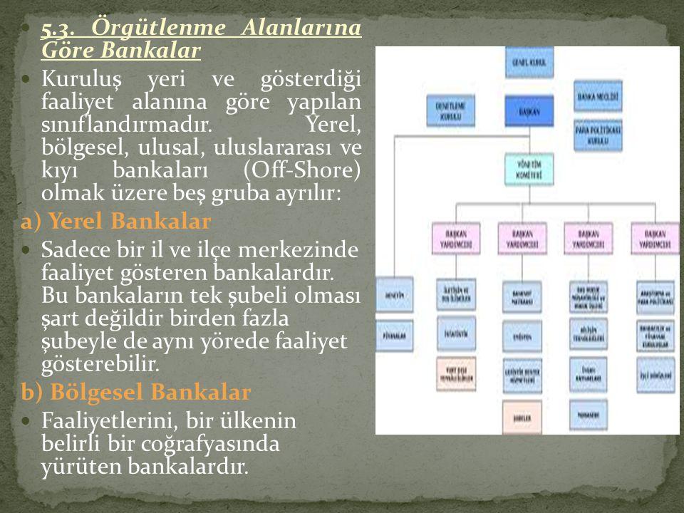 5.3. Örgütlenme Alanlarına Göre Bankalar Kuruluş yeri ve gösterdiği faaliyet alanına göre yapılan sınıflandırmadır. Yerel, bölgesel, ulusal, uluslarar