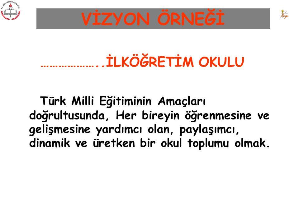 ………………..İLKÖĞRETİM OKULU Türk Milli Eğitiminin Amaçları doğrultusunda, Her bireyin öğrenmesine ve gelişmesine yardımcı olan, paylaşımcı, dinamik ve ür