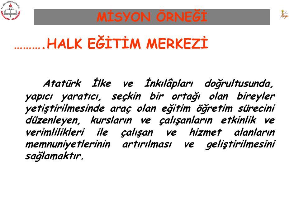 ……BİLİM SANAT MERKEZİ Türkiye de model BİLSEM olmak. VİZYON ÖRNEĞİ