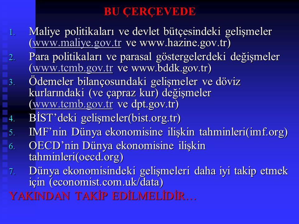 BU ÇERÇEVEDE 1. Maliye politikaları ve devlet bütçesindeki gelişmeler (www.maliye.gov.tr ve www.hazine.gov.tr) www.maliye.gov.tr 2. Para politikaları