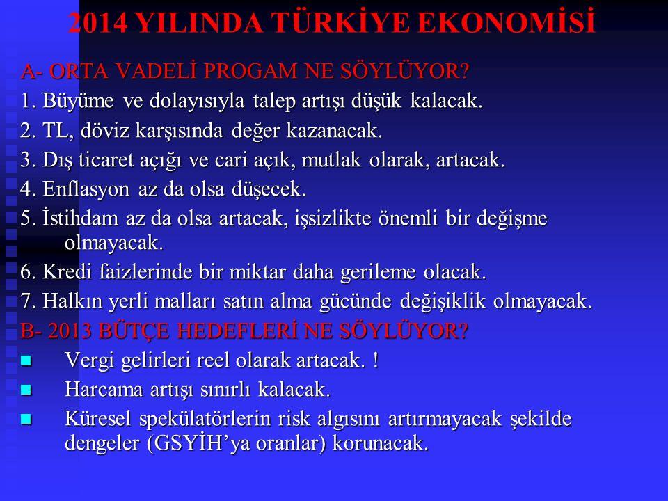 2014 YILINDA TÜRKİYE EKONOMİSİ A- ORTA VADELİ PROGAM NE SÖYLÜYOR? 1. Büyüme ve dolayısıyla talep artışı düşük kalacak. 2. TL, döviz karşısında değer k