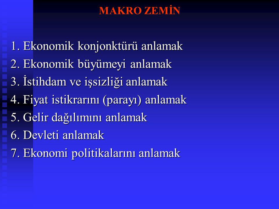MAKRO ZEMİNİ ETKİLEYEN FAKTÖRLER A1.Maliye politikaları 1.