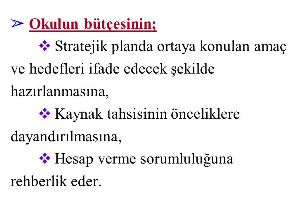 ➢ Okulun bütçesinin; ❖ Stratejik planda ortaya konulan amaç ve hedefleri ifade edecek şekilde hazırlanmasına, ❖ Kaynak tahsisinin önceliklere dayandır