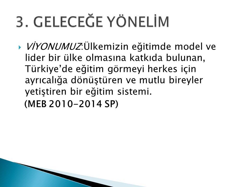  VİYONUMUZ:Ülkemizin eğitimde model ve lider bir ülke olmasına katkıda bulunan, Türkiye'de eğitim görmeyi herkes için ayrıcalığa dönüştüren ve mutlu
