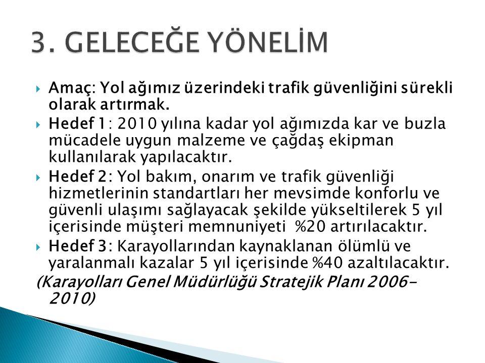  Amaç: Yol ağımız üzerindeki trafik güvenliğini sürekli olarak artırmak.  Hedef 1: 2010 yılına kadar yol ağımızda kar ve buzla mücadele uygun malzem
