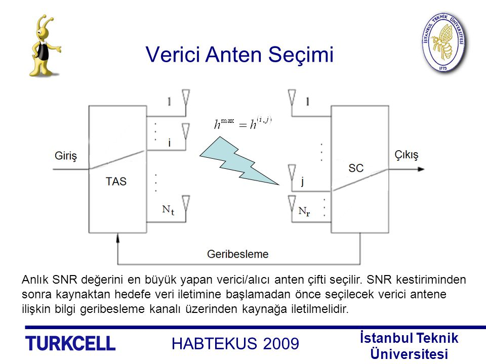 HABTEKUS 2009 İstanbul Teknik Üniversitesi Verici Anten Seçimi Anlık SNR değerini en büyük yapan verici/alıcı anten çifti seçilir. SNR kestiriminden s
