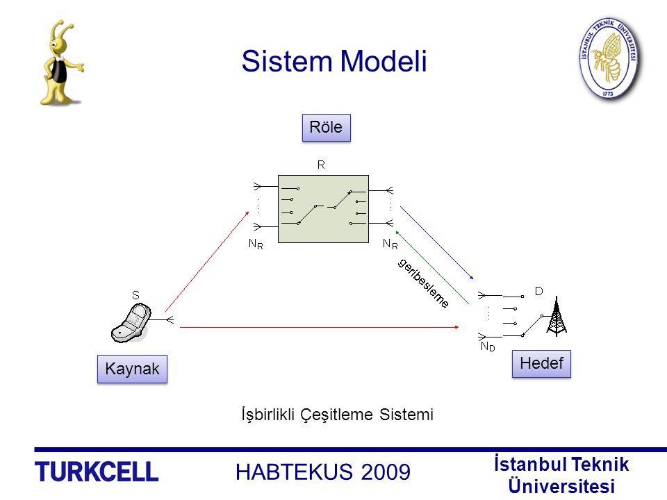 HABTEKUS 2009 İstanbul Teknik Üniversitesi Sistem Modeli S-R ve S-D bağlantılarına etki eden sönümleme katsayılarının modül kareleri aşağıdaki gibidir: İlgili anten seçimleri yapıldıktan sonra ilk zaman aralığında kaynak iletim yaparken röle ve hedefte alınan işaretler aşağıdaki gibidir: