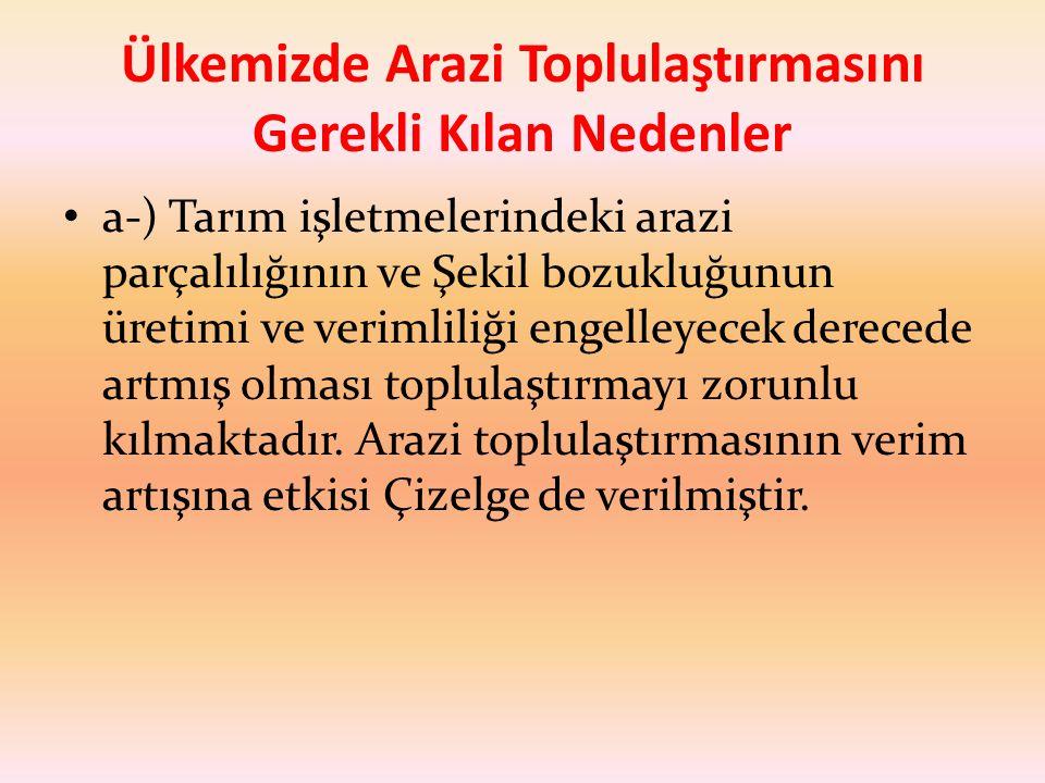 Kaynak: Mülga Köy Hizmetleri Genel Müdürlüğü Araştırmaları, Eskişehir iline ait 5 köyde 6 yıllık süreli inceleme Sonuçları, 1999 MAHSÜL CİNSİ PROJEDEN ÖNCEKİ VERİM(KG/H A) PROJEDEN ÖNCEKİ VERİM(KG/D A) VERİM FARKIMAHSÜL EKİLİŞ (%) PAMUK2172937670 BUĞDAY31545614125 DOMATES3000500020005