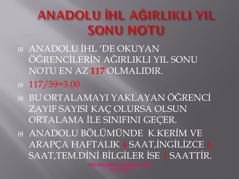  12/06/2008-26904 RG) a) Fen liseleri ve sosyal bilimler liselerinde 3.50, b) Anadolu türü liseler ile önünde yabancı dil hazırlık sınıfı bulunan lis